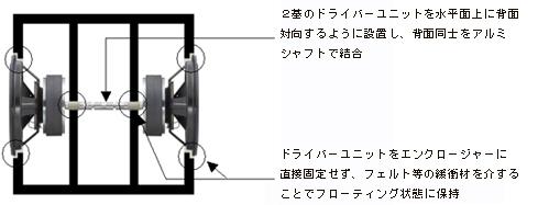 TD725sw.jpg